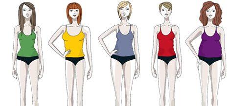 roupas tipo de corpo