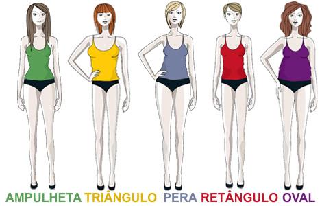 tipo-de-corpo-feminino